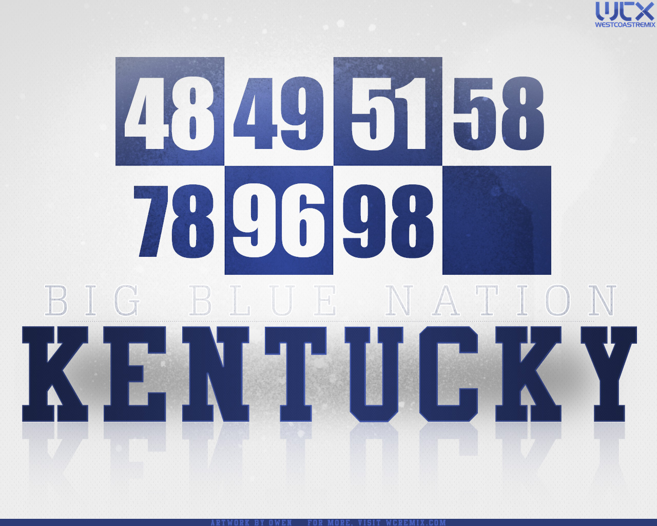 Kentucky UK Wildcats Basketball