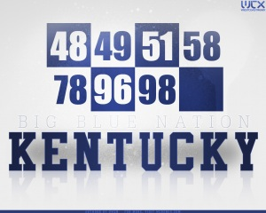 University of Kentucky wallpaper